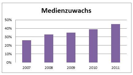 Medienzuwachs-1.JPG